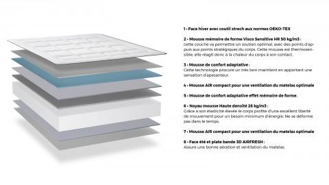 Matelas mémoire de forme 140x190 Ergo Royal Hbedding - 7 zones de confort + mousse mémoire adaptative - épaisseur 25cm